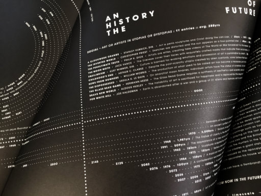 AN ART HISTORY OF THE FUTURE